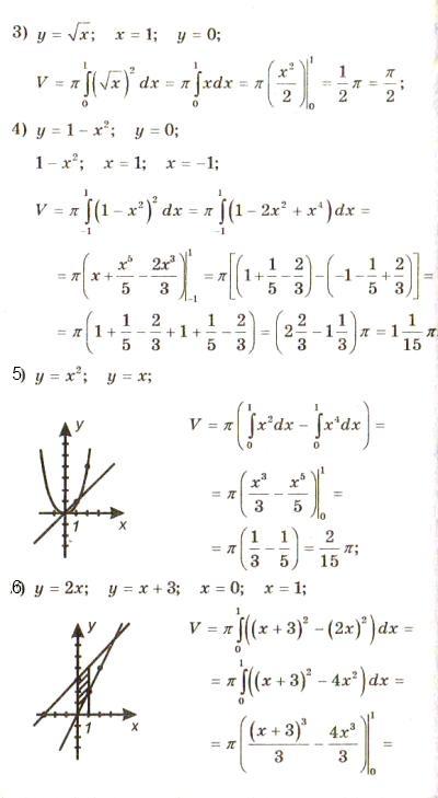 Визначений інтеграл. Обчислення обє'мів2