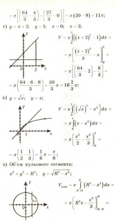Визначений інтеграл. Обчислення обє'мів3