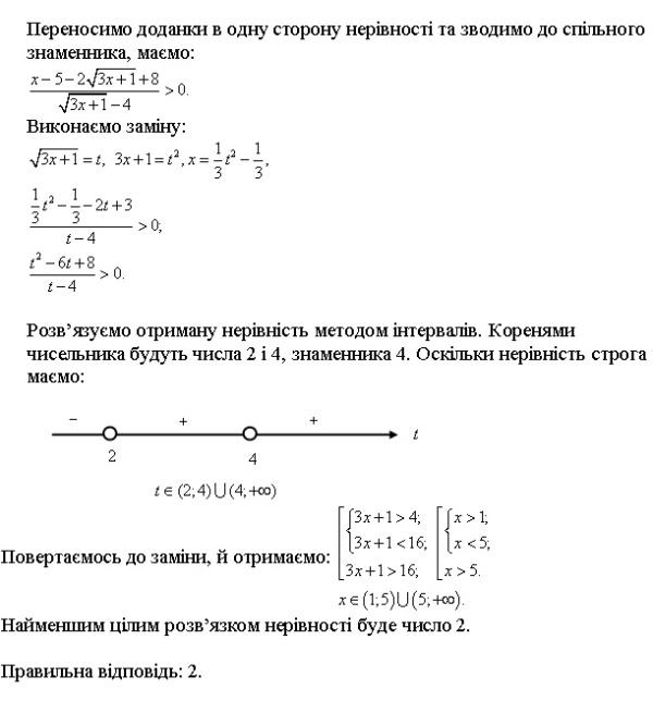 Ірраціональні рівняння і нерівності 6