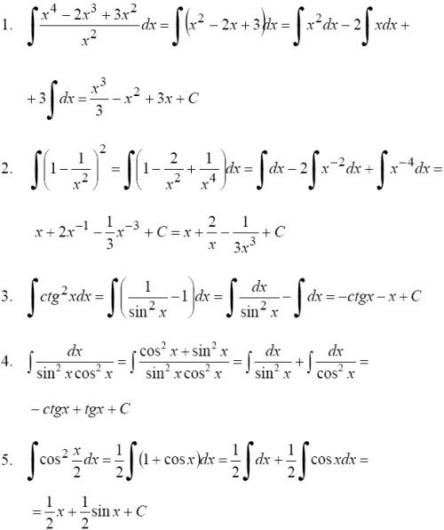 качественное пример решений тригонометрических интегралов методом замены такого рыночного долголетия