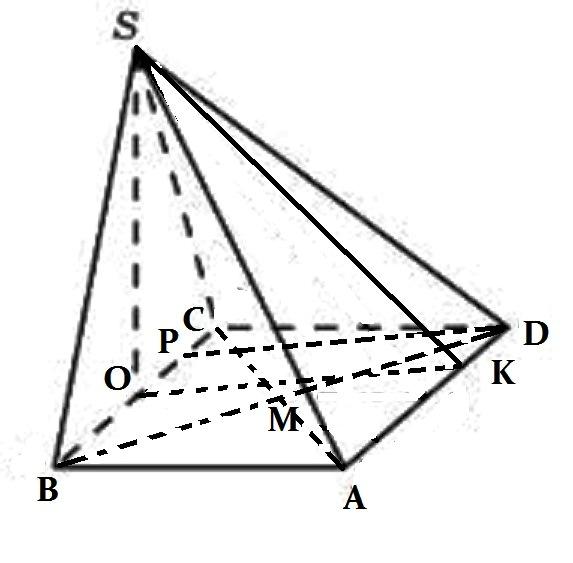 ЗНО-2016. Розв'язання задачі про піраміду