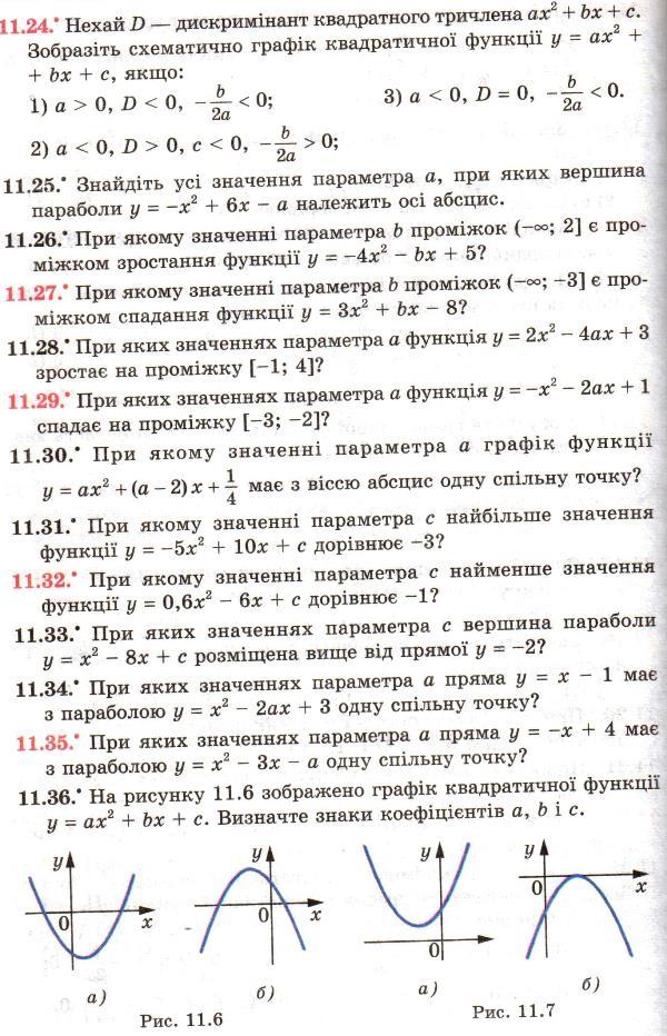 Параметри у квадратичній функції