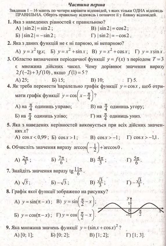 Тригонометрія. Повторення