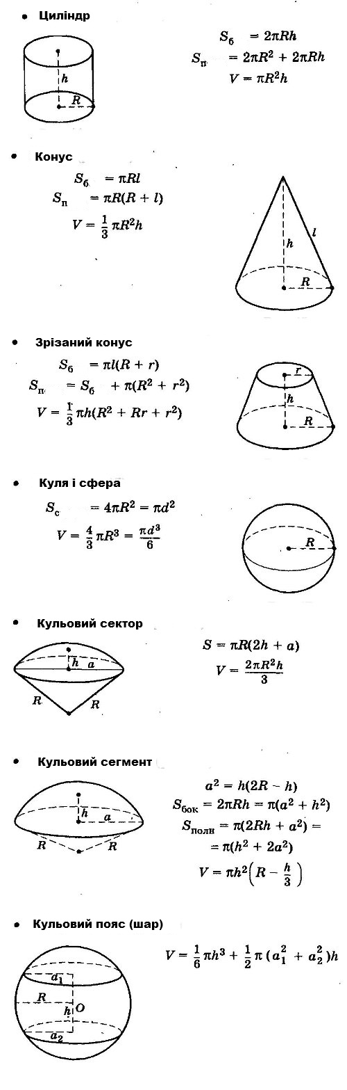 Тіла обертання. Основні формули