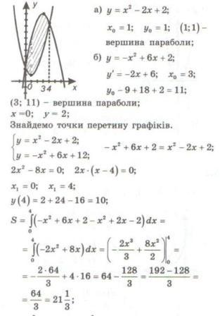Визначений інтеграл. Обчислення площ. (практичні завдання)