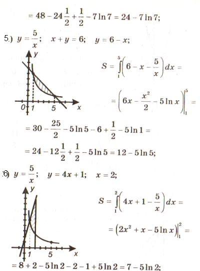 Визначений інтеграл. Обчислення площ
