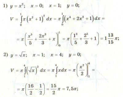 Визначений інтеграл. Обчислення обє'мів