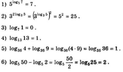 Логарифми. основні властивості. Приклади1