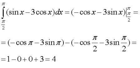 Визначений інтеграл. Площа