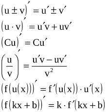 Похідна функції, її геометричний та механічний зміст.