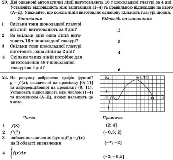 Математика ЗНО 2013 (10)
