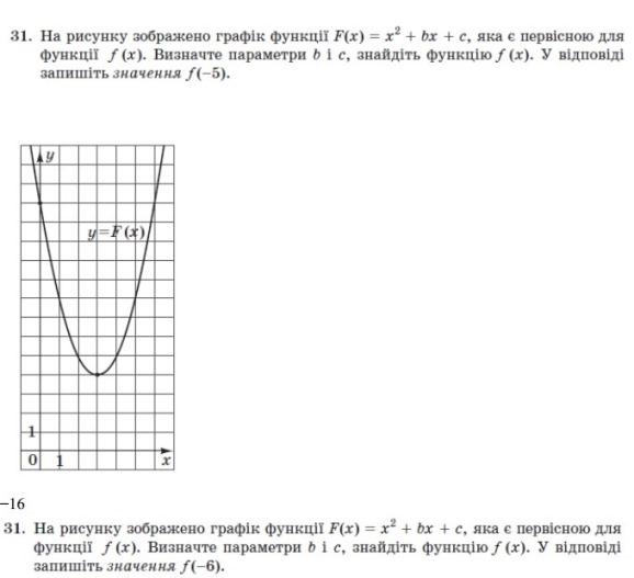 Математика ЗНО 2013 (15)