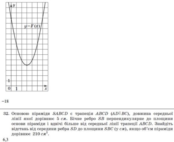 Математика ЗНО 2013 (16)