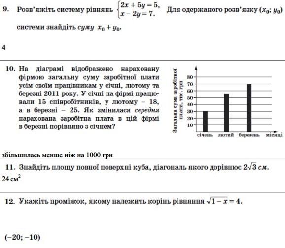 Тести ЗНО 2013 (5)