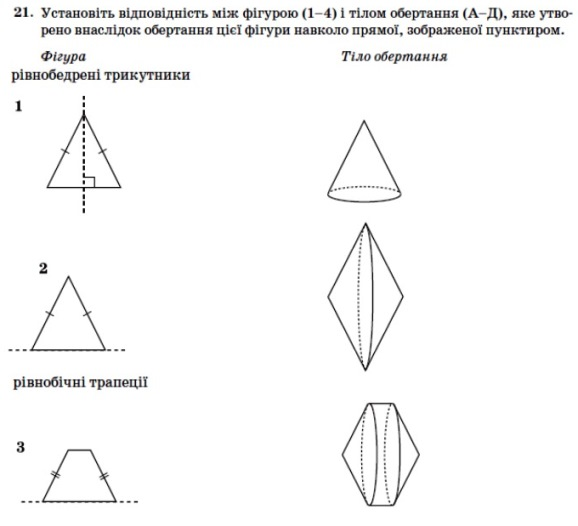Тести ЗНО 2013 (8)