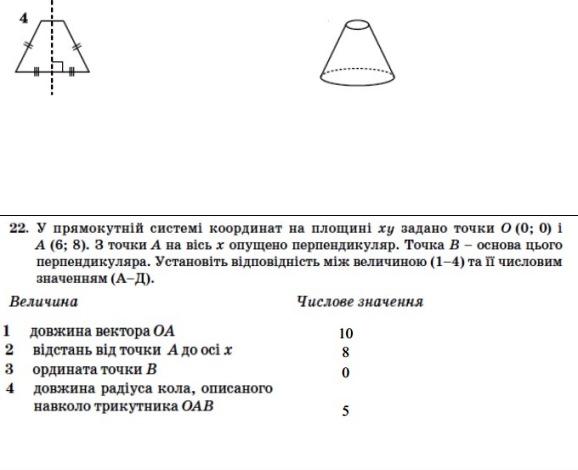 Математика ЗНО 2013 (9)