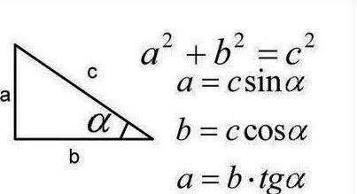 Трикутник. Основні формули та властивості