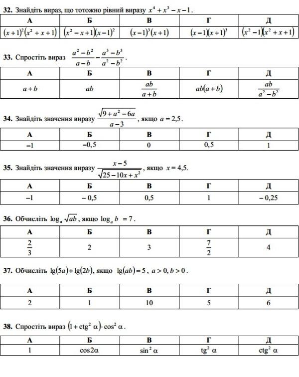 Числові вирази. Узагальнення. 3