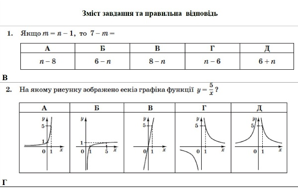 Математика. ЗНО 2014. Відповіді, розв'язання 1