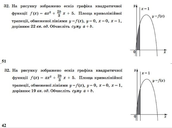 Математика. ЗНО 2014. Відповіді та розв'язання 14