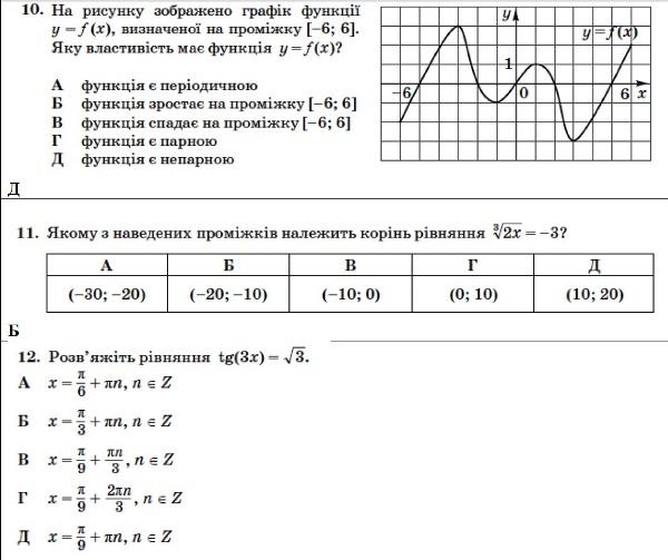 Математика. ЗНО 2014. Відповіді та розв'язання 4