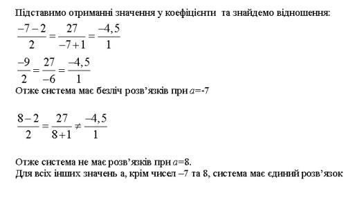 системи лінійних з параметром