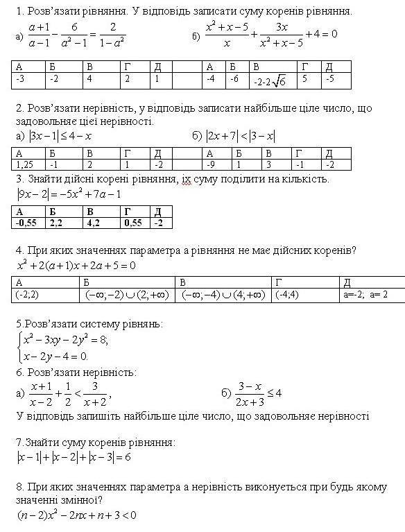 Раціональні рівняння. Підготовка до заліку
