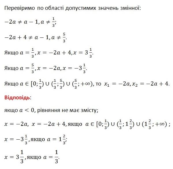 Розв'язання рівняння з параметром. ЗНО 2016