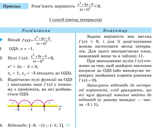 Метод інтервалів. Теорія 3