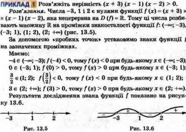 Метод інтервалів приклади p1