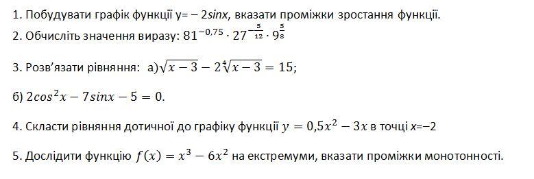 До підсумкової з алгебри