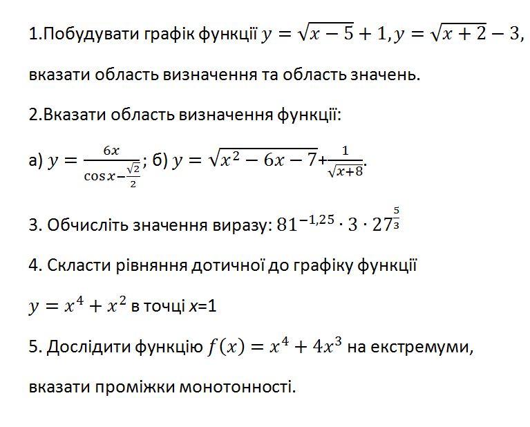 11 клас. Алгебра. Підготовка до діагностичної роботи