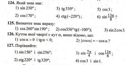 тригонометрія