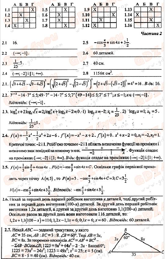 Для самоперевірки надаємо відповіді та розв'язання тренажера ЗНО з математики 1А.